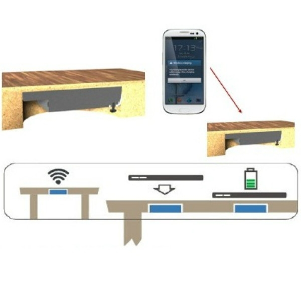 Draadloze (fast charge) oplader (onzichtbaar monteren)  4735000.00000000.000 3
