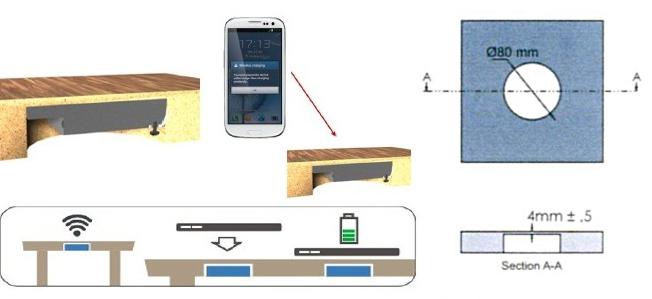 QInside draadloze oplader (onzichtbaar monteren)  4735000.00000000.000 2